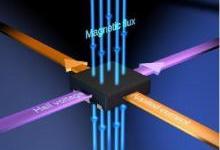 全微功率霍尔效应传感器将开关变成智能装置