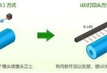LED打印技术和激光打印技术到底孰优孰劣?