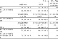 快克股份前三季度净利增36%