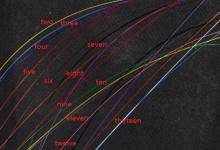 基于高光谱分选技术的光纤颜色快速识别研究