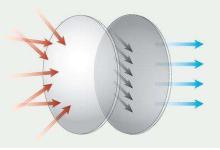 深纺织A拟引进日本技术 升级偏光片项目