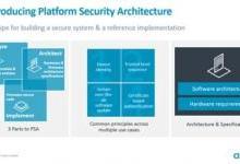万亿级物联网设备面临安全隐患:PSA对全价值链保驾护航