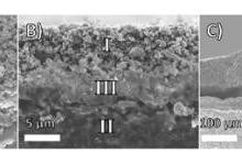 固态锂离子电池相容性技术研究