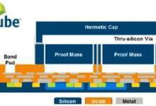 单芯片与传感器融合推动Sensor 3.0变革