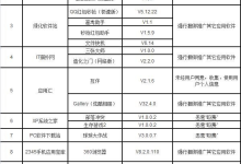 工信部:百度手机助手、安锋网应用商店等31款APP上黑榜
