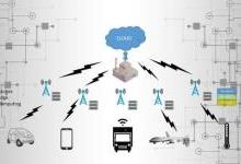 SmartMesh.io 物联网通讯协议的终极缔造者