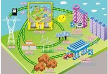 珠海大万山岛微电网项目正式投产送电