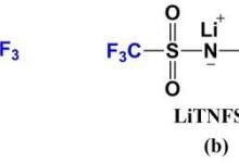锂盐设计应对锂电负极稳定性技术的新思路