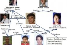 对话深度学习大神Yoshua Bengio:蒙特利尔何以成为AI圣地?
