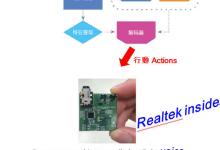 大联大友尚推出Realtek智能家居语音服务解决方案