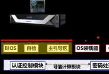 浪潮可信云服务器:五大防护能力护航公有云