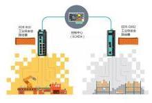 工业网络纵深防御方案 get更多安全知识