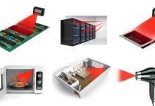 迈来芯推出创新微型FIR传感器