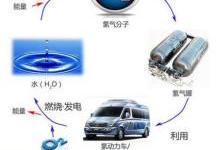 上汽大通FCV80体验评测(图)