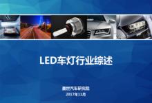 LED车灯行业综述