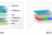你真的了解OLED屏幕吗?