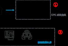 一文读懂分布式光伏电站监控系统构成
