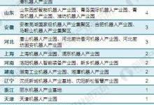 芜湖跻身机器人产业重要基地