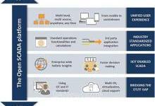 基于网络的实时工厂运营平台FAST /TOOLS R10.03
