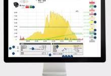 从Solar-Log看户用光伏监控公司的进化