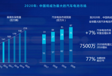 到2020年中国将成全球最大汽车电池市场