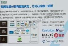 解读AI与中国集成电路产业发展趋势