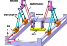 宁波材料所四自由度并联机器人研究取得进展