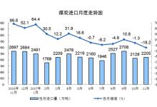 国家统计局:2017年11月份能源生产情况