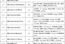 8台锂电装备入选工信部装备推广目录