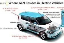 从产品到应用 GaN(氮化镓)将成为功率半导体市场发展新动力