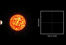 """NASA借助谷歌AI技术发现了""""迷你太阳系"""""""