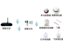 智安宝无线收发在智能家居系统中的应用