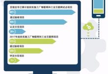 智能制造推动杭州企业加速蝶变