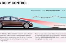 车你会开 但汽车悬架你懂多少?