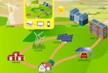 储能产业将成为我国低碳绿色生态系统的新生力量