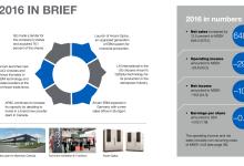 Arcam发布2016全年业绩报告