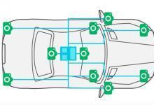 ISP芯片将怎样解决汽车的图像处理问题?