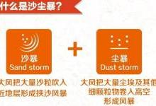 应对沙尘暴的正确姿势是怎样?