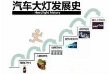 探讨激光车灯应用于汽车照明的现状及前景