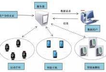 医疗设备的安全性研究以及策略分析
