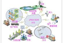 低功率广域(LPWA)网络技术设计介绍