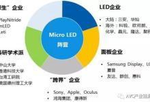【热点剖析】浅谈新一代技术Micro LED