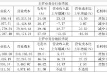 十大水务上市公司2017年规划及展望
