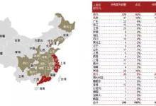 11张图读懂中国医疗服务业并购大潮