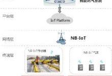 基于NB-IoT的多个智慧城市应用系统在河南电信试点成功