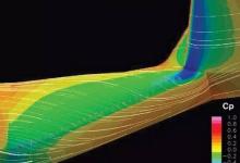 3D打印的最新空力套件:可降低3.3%油耗1年节省上百万元!