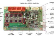 【干货】浅谈BMS电池管理未来发展方向