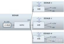 【干货】电动汽车逆变器用IGBT驱动电源设计及可用性测试