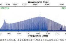 可调谐二极管激光器探索微结构和纳米结构
