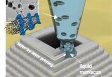 纳米级3D打印技术将用于可穿戴设备